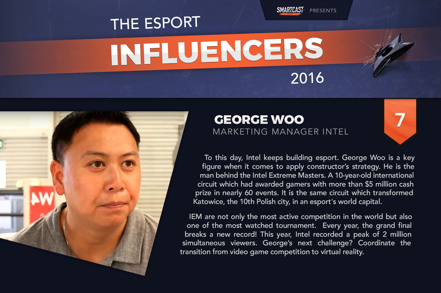 Smartcast-influencer-esport-thumbnail-7-george_woo-eng