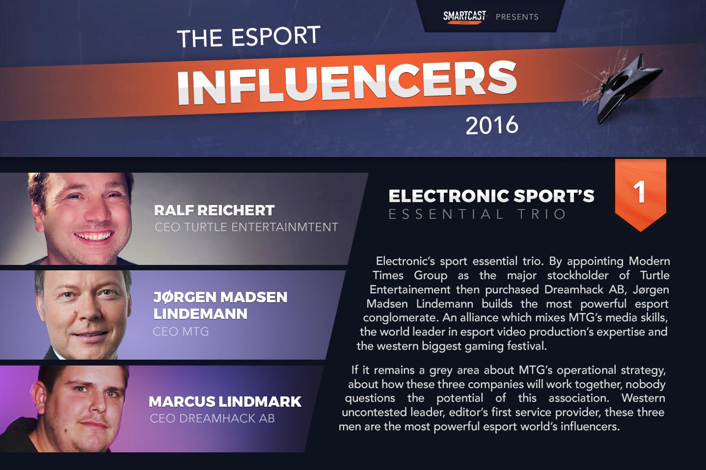 smartcast-influencer-esport-1-reichert_lindemann_ohlen-en