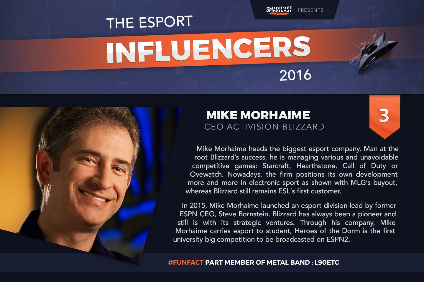 smartcast-influencer-esport-3-mike_morhaime-en
