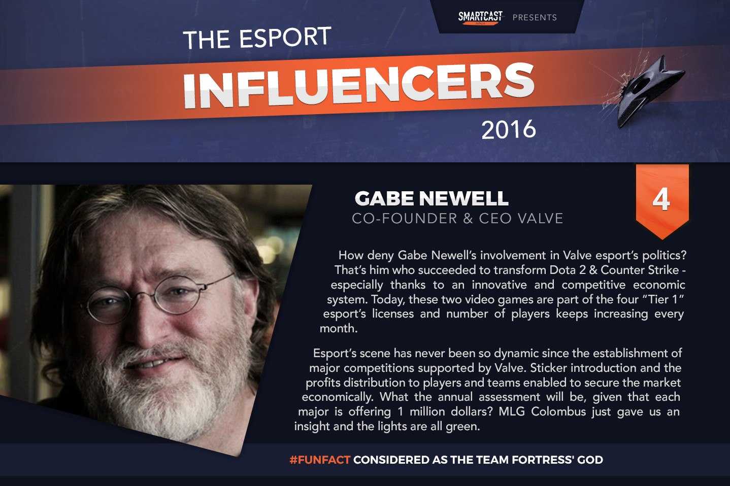 smartcast-influencer-esport-4-gabe_newell-en
