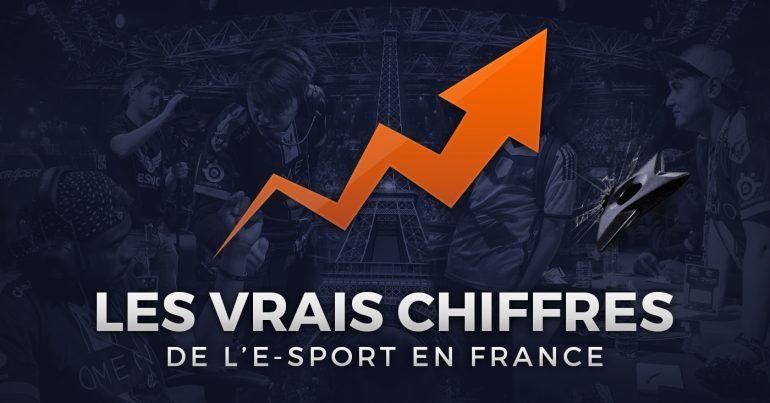 L E Sport Francais Un Marche De 12 Millions D Euros Smartcast